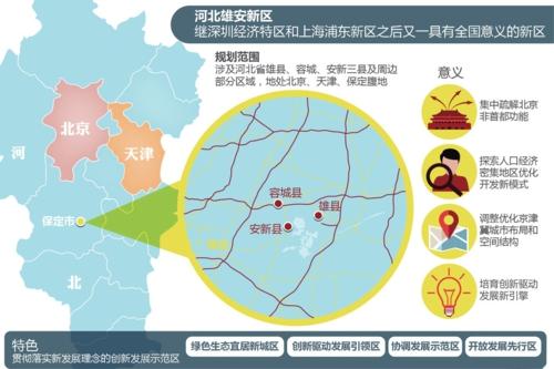 地图 设计 素材 500_333